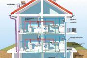 Guida sul dimensionamento dell'impianto idrico (adduzione, scarico e smaltimento acque meteoriche)