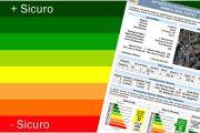 CERTIFICATO SISMICO 2018. Guida, classificazione, costi, tempi e obbligo