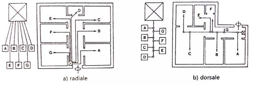 Impianto elettrico costi schema normativa certificazione detrazioni 2018 - Impianto elettrico in bagno ...