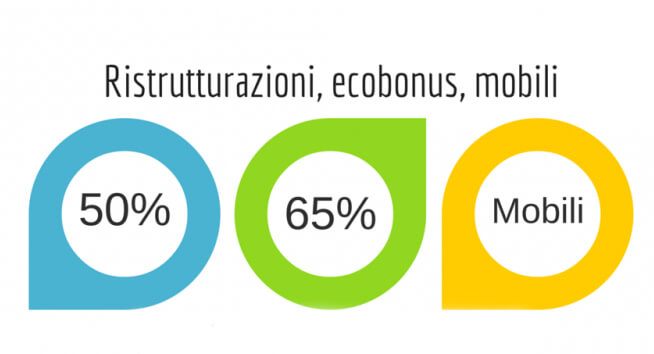 DETRAZIONE FISCALE 2018 Ristrutturazioni   Risparmio Energetico   Bonus 50%  65