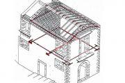 Rendere antisismica una casa in pietra o mattoni - costo ristrutturazioni