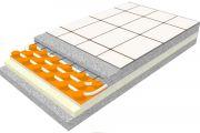Voce di capitolato impianto di riscaldamento a pavimento radiante