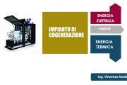 Impianti di microcogenerazione: cosa sono, quanto costano e Ecobonus