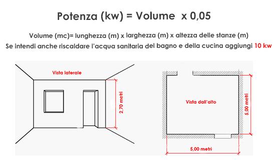 calcolo della potenza di una caldaia a condensazione