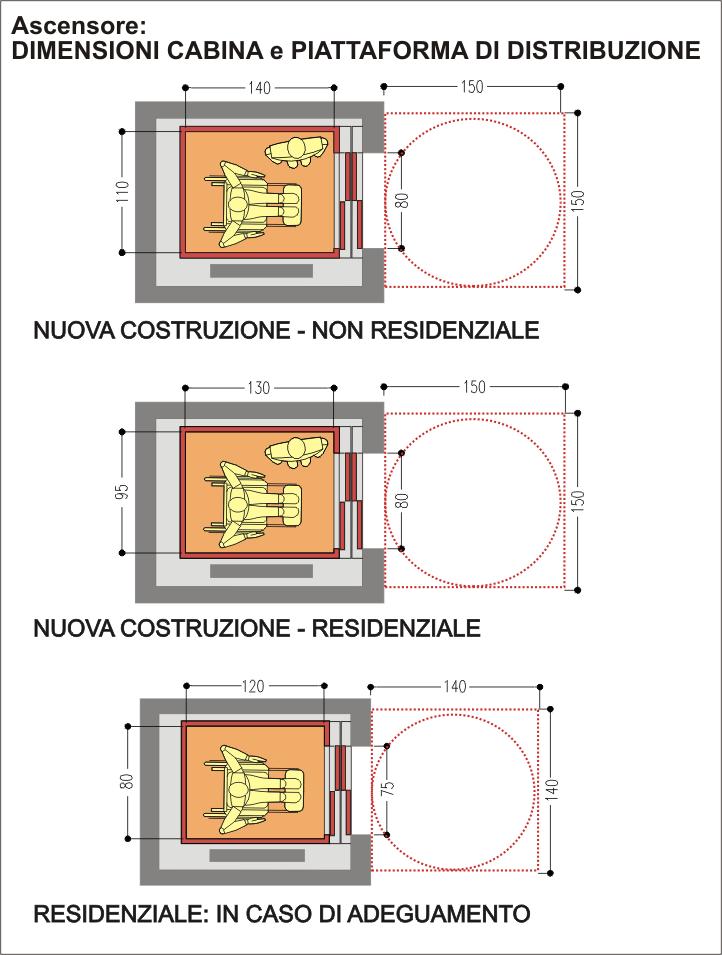 ascensore prezzo detrazioni dimensioni minime interno